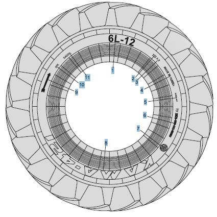 Маркировка шин для минипогрузчиков